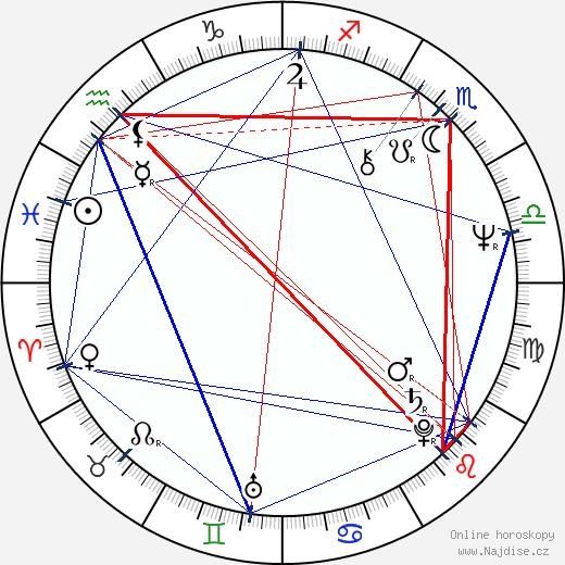 Ken Foree wikipedie wiki 2019, 2020 horoskop