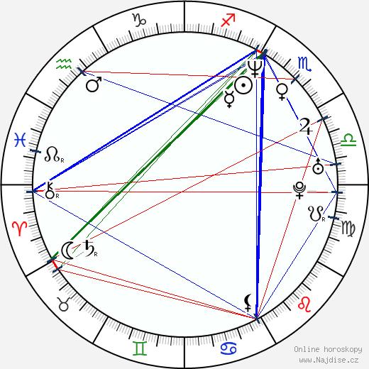 Ken Griffey Jr. wikipedie wiki 2019, 2020 horoskop
