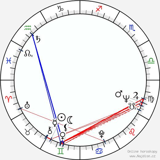 Ken Jacobs wikipedie wiki 2019, 2020 horoskop