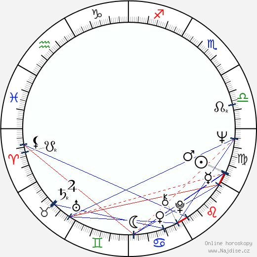 Ken Jenkins wikipedie wiki 2018, 2019 horoskop
