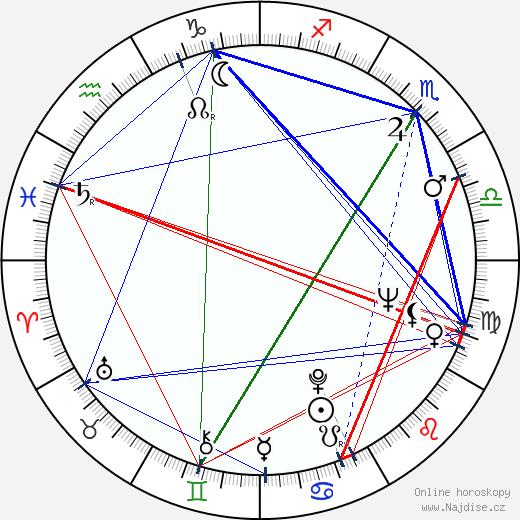 Ken Kercheval wikipedie wiki 2017, 2018 horoskop