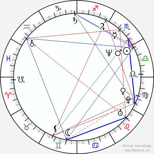 Ken Watanabe wikipedie wiki 2018, 2019 horoskop