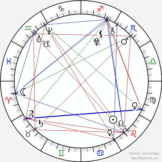 Kendall Glover wikipedie wiki 2017, 2018 horoskop