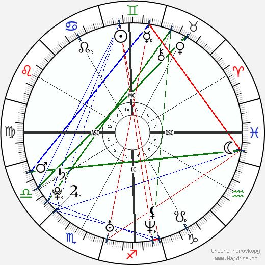 Kenenisa Bekele wikipedie wiki 2018, 2019 horoskop