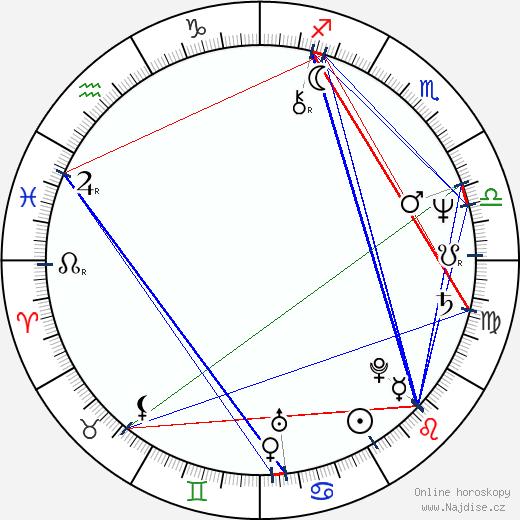 Keniči Hagiwara wikipedie wiki 2019, 2020 horoskop