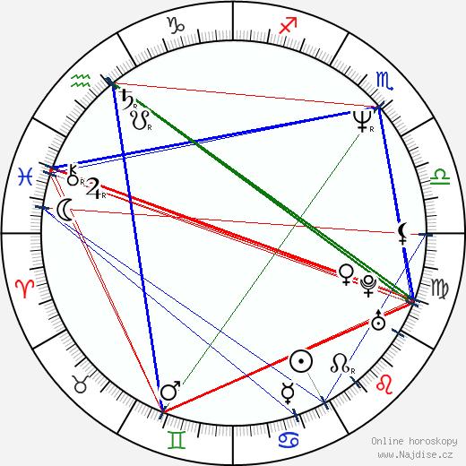 Kenji Haga wikipedie wiki 2018, 2019 horoskop