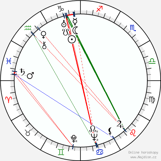 Kenner G. Kemp wikipedie wiki 2017, 2018 horoskop