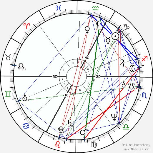 Kenny Loggins wikipedie wiki 2018, 2019 horoskop