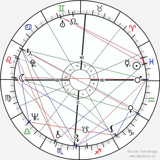 Kent Tekulve wikipedie wiki 2020, 2021 horoskop