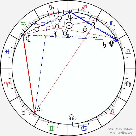 Keny Arkana wikipedie wiki 2018, 2019 horoskop