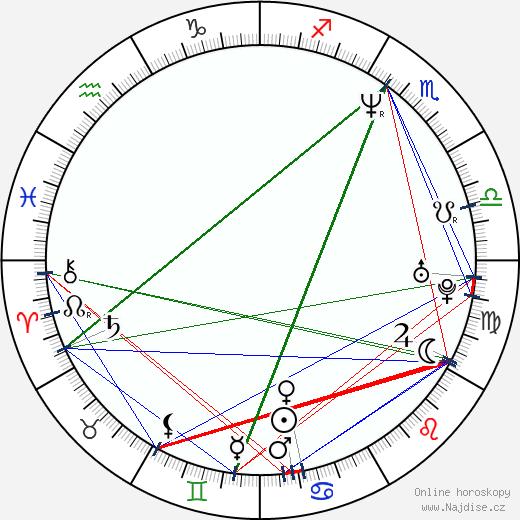 Keoni Waxman wikipedie wiki 2019, 2020 horoskop