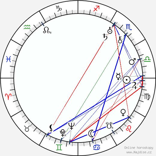 Kermit Maynard wikipedie wiki 2019, 2020 horoskop
