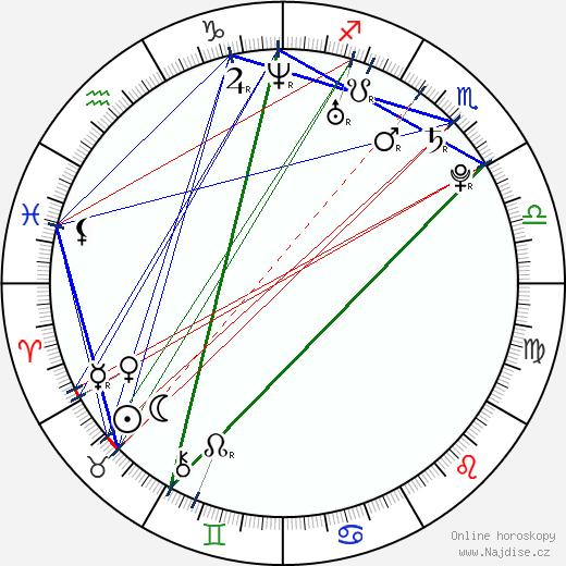 Kerry Bishé wikipedie wiki 2018, 2019 horoskop