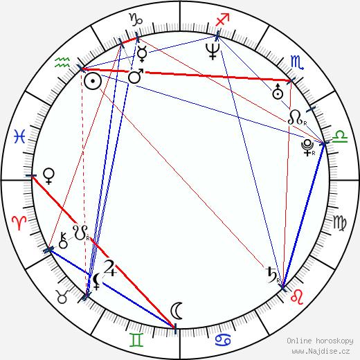 Kerry Washington wikipedie wiki 2020, 2021 horoskop