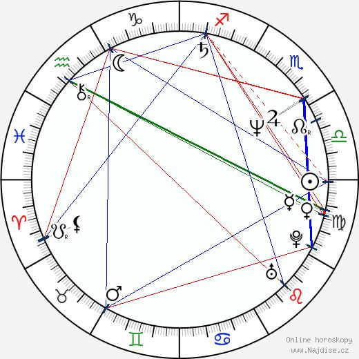 Kerstin Gähte wikipedie wiki 2018, 2019 horoskop