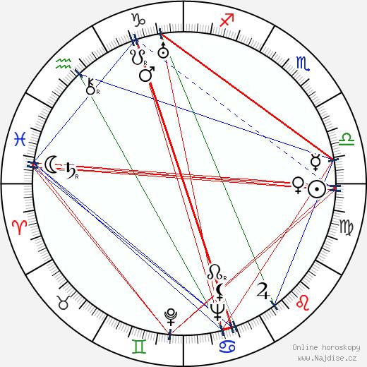 Kerttu Saalasti wikipedie wiki 2018, 2019 horoskop
