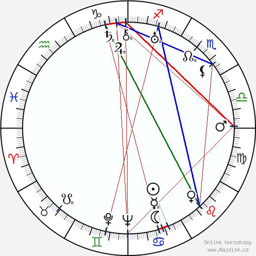 Kerttu Salmi wikipedie wiki 2018, 2019 horoskop