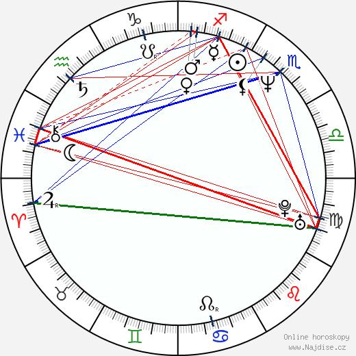 Kevin Chamberlin wikipedie wiki 2019, 2020 horoskop