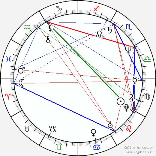 Kevin Dunn wikipedie wiki 2018, 2019 horoskop