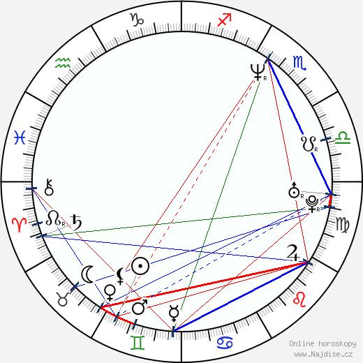 Kevin Heffernan wikipedie wiki 2017, 2018 horoskop