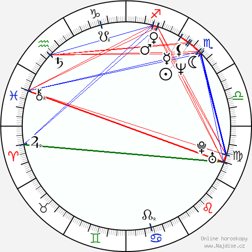 Kevin J. O'Connor wikipedie wiki 2017, 2018 horoskop