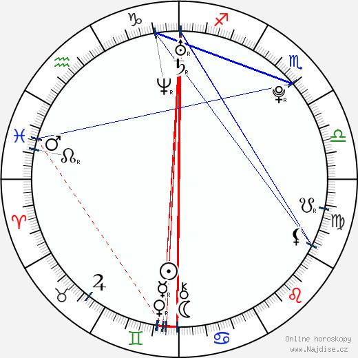 Kevin McHale wikipedie wiki 2018, 2019 horoskop