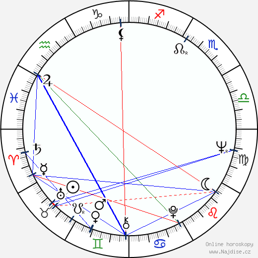 Kevin O'Connor wikipedie wiki 2017, 2018 horoskop