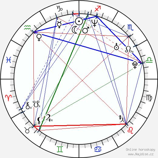 Kevin O'Donnell wikipedie wiki 2018, 2019 horoskop