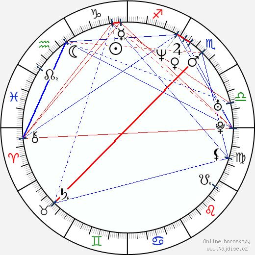 Kevin Salvadori wikipedie wiki 2018, 2019 horoskop