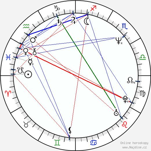 Kevin Scott Allen wikipedie wiki 2018, 2019 horoskop