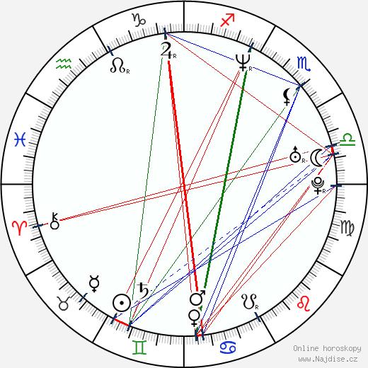 Kevin Ullyett wikipedie wiki 2018, 2019 horoskop