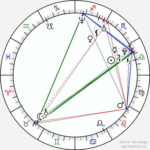 Keyshia Cole wikipedie wiki 2020, 2021 horoskop