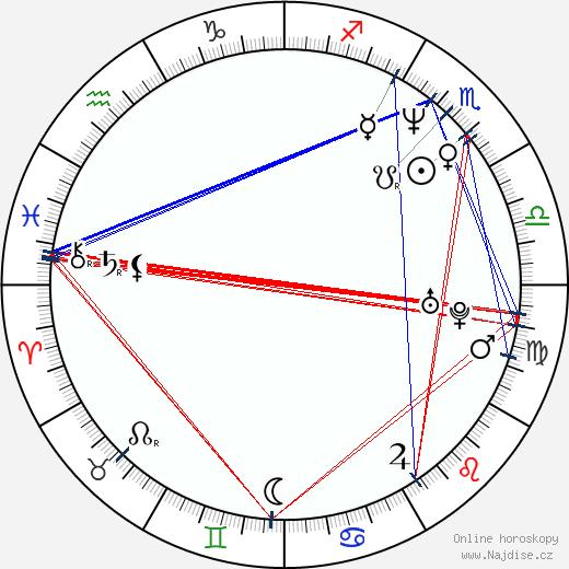 Khaled Abol Naga wikipedie wiki 2018, 2019 horoskop