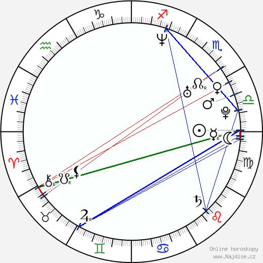 Khalid Maadour wikipedie wiki 2018, 2019 horoskop