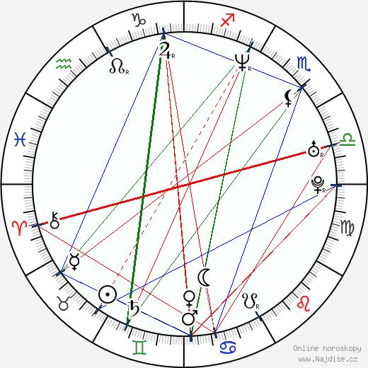 Khary Payton wikipedie wiki 2019, 2020 horoskop