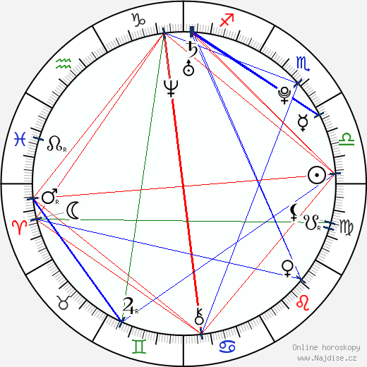 Kiira Korpi wikipedie wiki 2018, 2019 horoskop