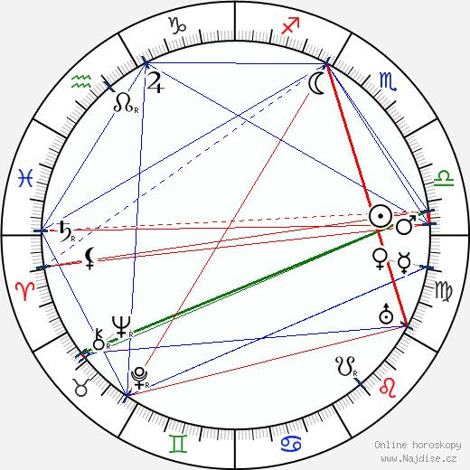 Kijaku Ôtani wikipedie wiki 2017, 2018 horoskop