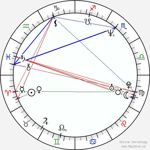 Kim Bodnia wikipedie wiki 2020, 2021 horoskop