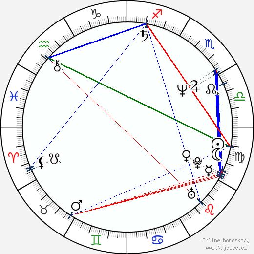 Kim Fupz Aakeson wikipedie wiki 2018, 2019 horoskop