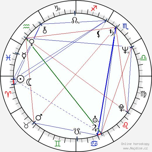 Kim Johnston Ulrich wikipedie wiki 2019, 2020 horoskop