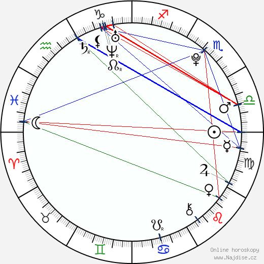 Kim Kibum wikipedie wiki 2017, 2018 horoskop