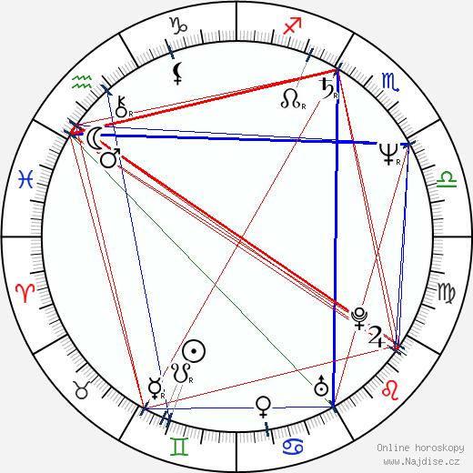 Kimmo Kahra wikipedie wiki 2018, 2019 horoskop