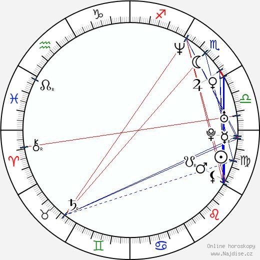 Kinga Gál wikipedie wiki 2019, 2020 horoskop