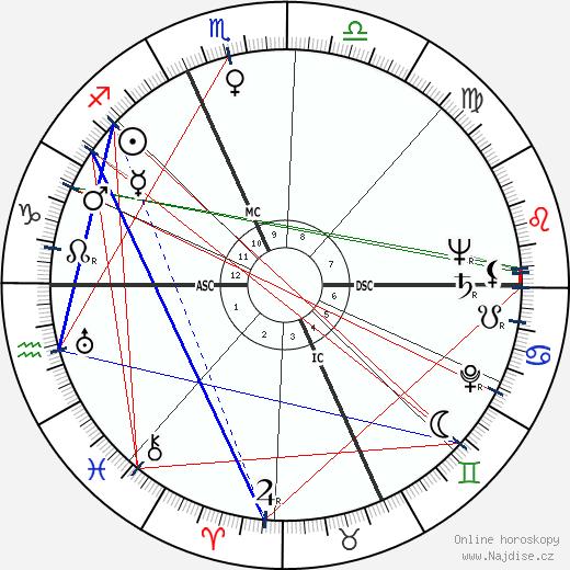 Kirk Douglas wikipedie wiki 2019, 2020 horoskop