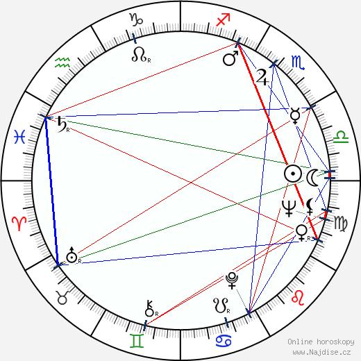 Kirk Raab wikipedie wiki 2018, 2019 horoskop