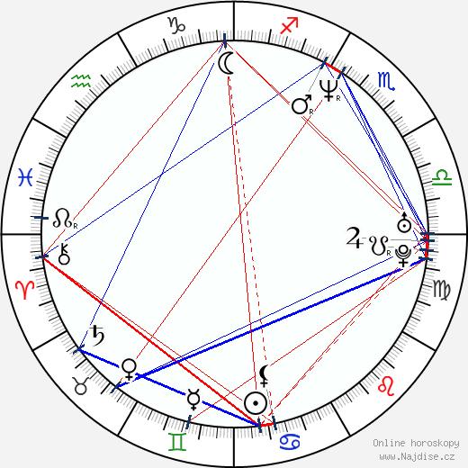 Kirsi Ylijoki wikipedie wiki 2018, 2019 horoskop