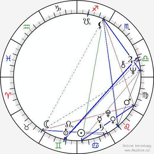 Kirsti Kemppainen wikipedie wiki 2017, 2018 horoskop
