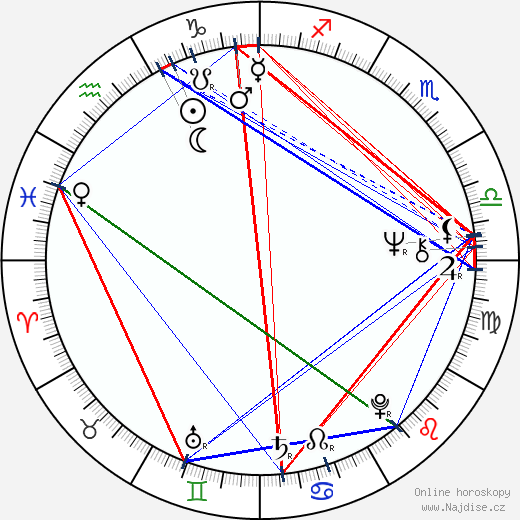 Klára Jerneková wikipedie wiki 2017, 2018 horoskop