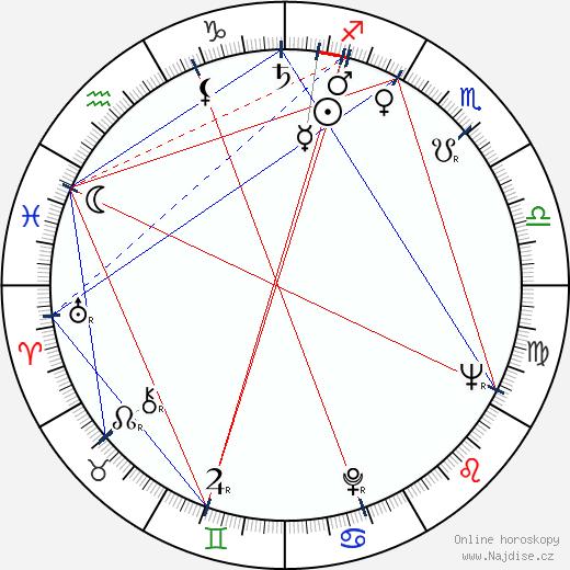Klara Rumjanova wikipedie wiki 2019, 2020 horoskop