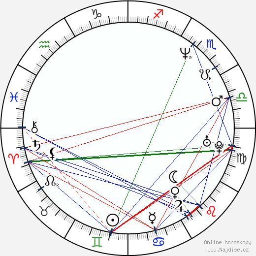 Klaus Badelt wikipedie wiki 2019, 2020 horoskop